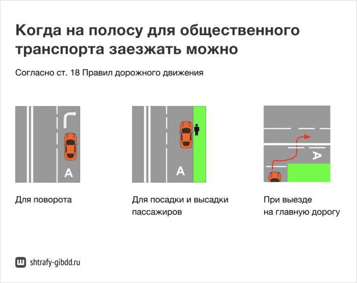 Заехать наполосу можно для поворота, посадки ивысадки пассажиров, при выезде наглавную дорогу