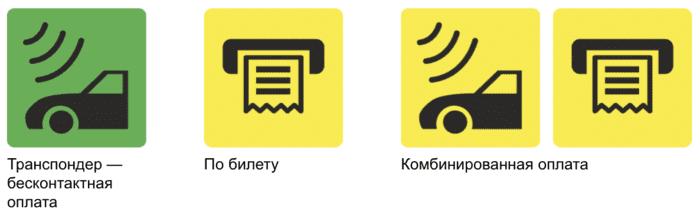 Эти таблички показывают способы контроля