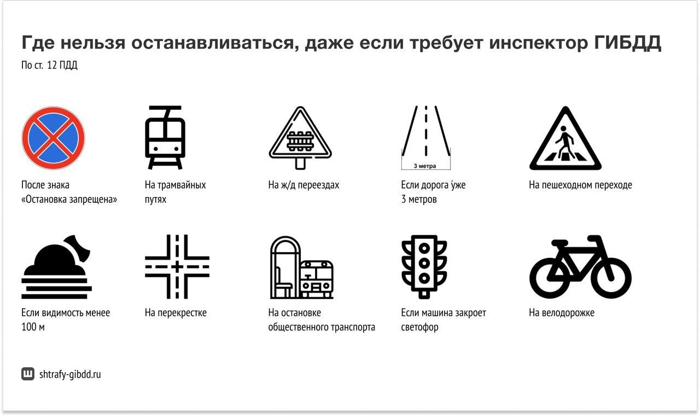 Помимо знака «Остановка запрещена» парковку запрещают еще 9других правил