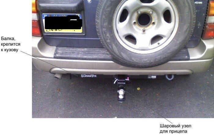 Фаркоп устанавливают под бампер иподключают кэлектрике, если внем предусмотрена розетка