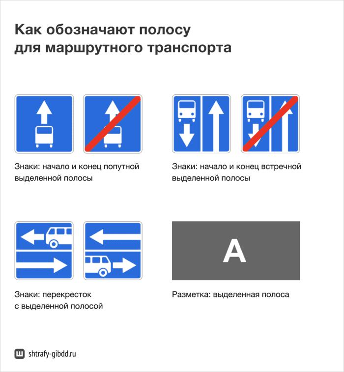 Обычно эти знаки дублируются разметкой— заглавной буквой «А». Буква означает, что полоса только для общественного транспорта