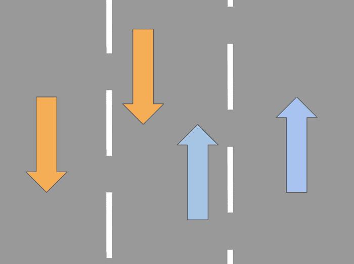 Посредней полосе можно обгонять, поворачивать налево, разворачиваться идвигаться, когда основная полоса занята